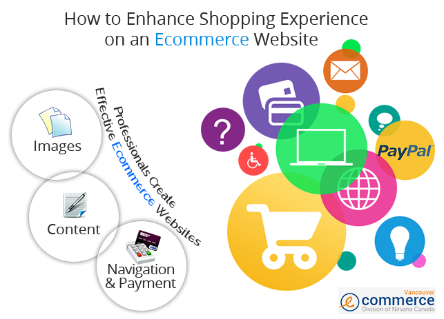 how to enhance shopping experience on an ecommerce website1 How to Enhance Shopping Experience on an Ecommerce Website