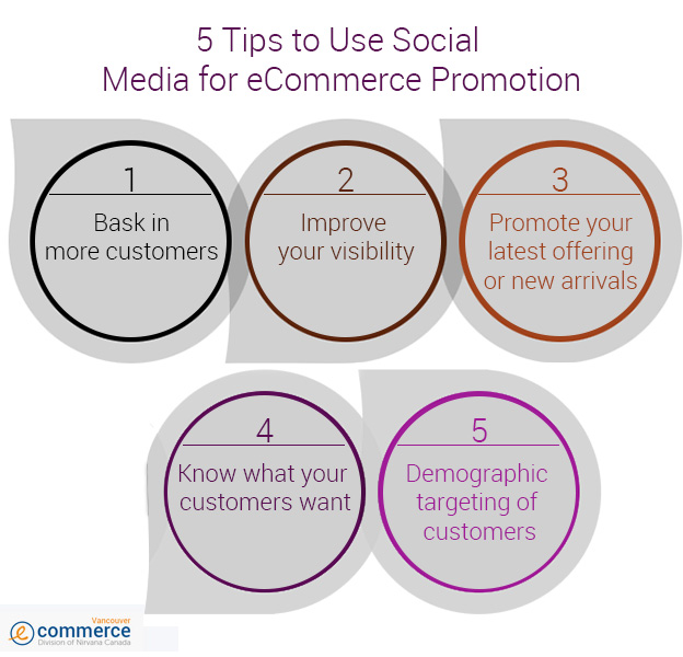 5 tips to use social media for ecommerce promotion 5 Tips to Use Social Media for eCommerce Promotion